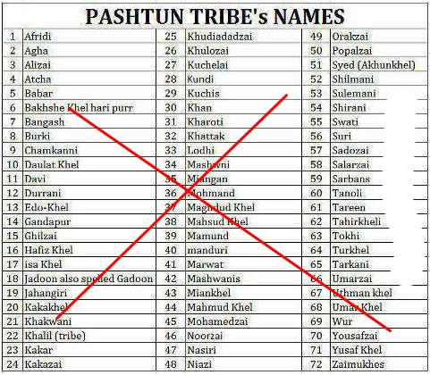 pashtuns tribes