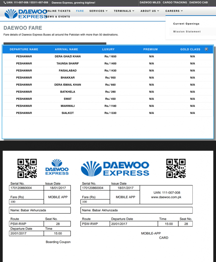 Geeks traveled to Islamabad and La for free via Daewoo! but how?